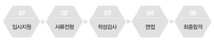 꾸미기_인재채용.jpg